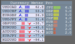 Forex currency meter free download