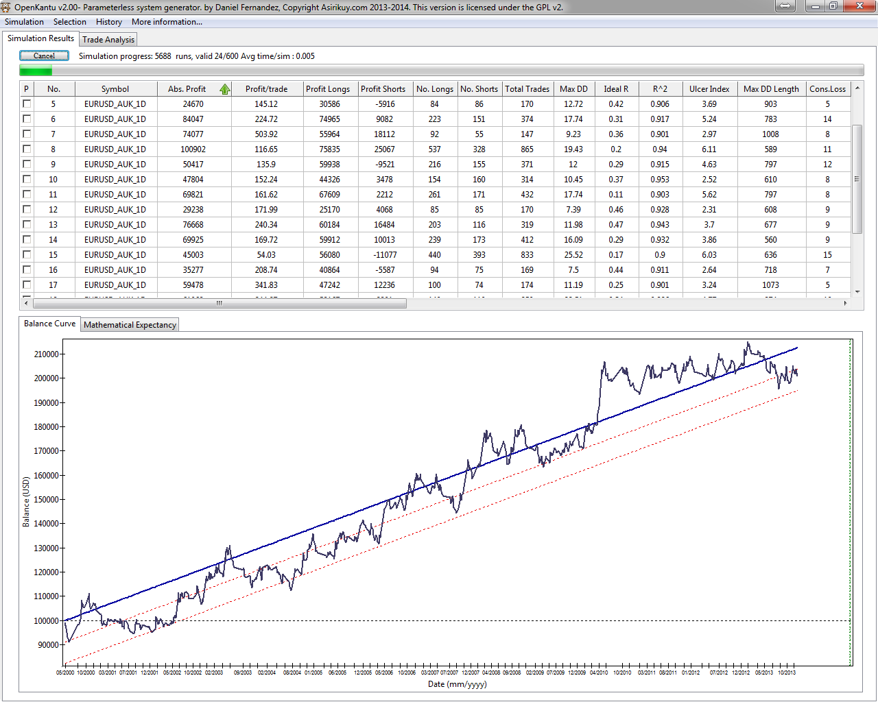OpenKantu System Generator - Automated Forex Trading Systems