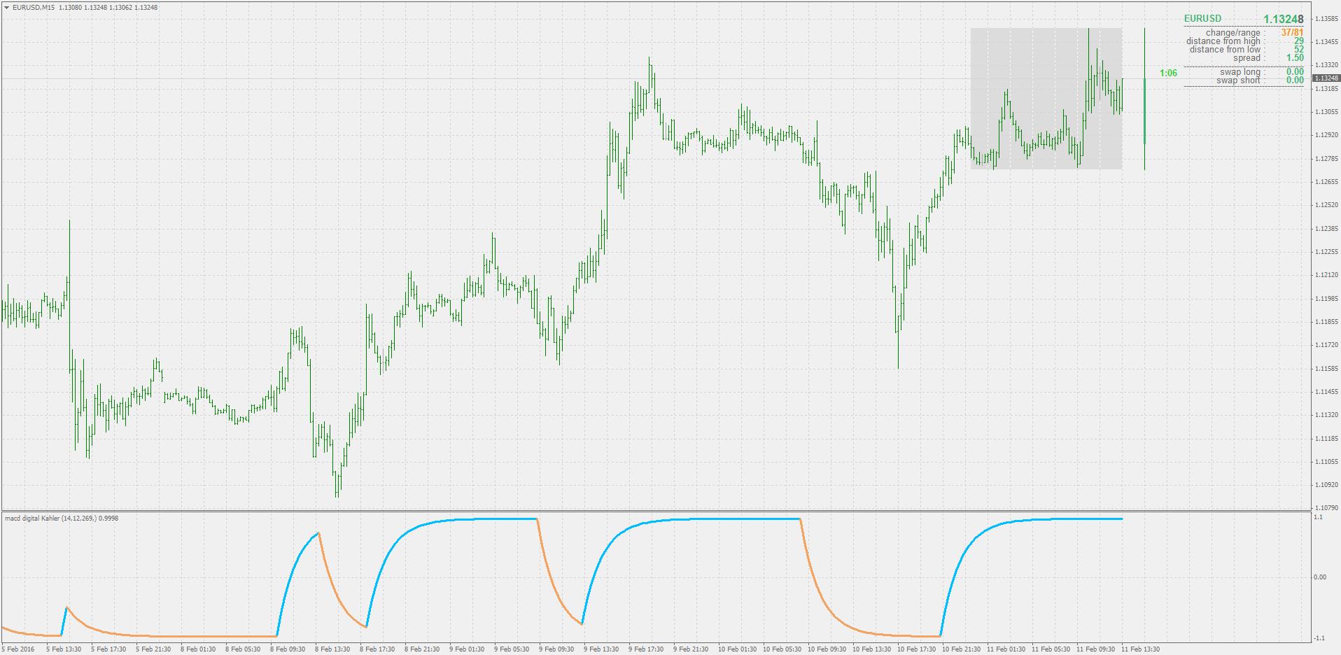 Rsi indicator forex-tsd