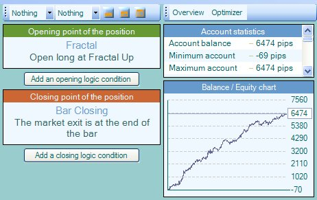 Forex how curve fitting works