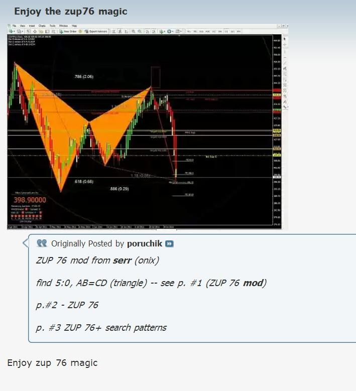 Harmonic Trading - Market Analysis - Trading Systems - MQL5