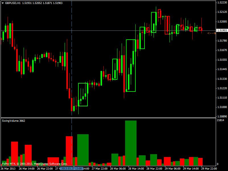 Extreme day trading system pdf