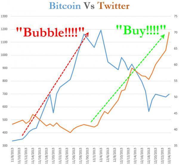 bitcoin bulgaria forum
