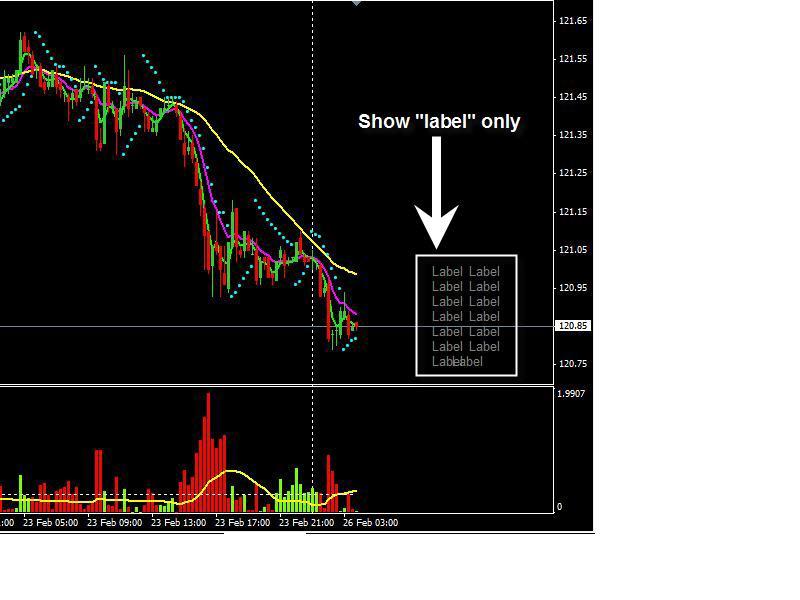 Forex waddah attar indicators