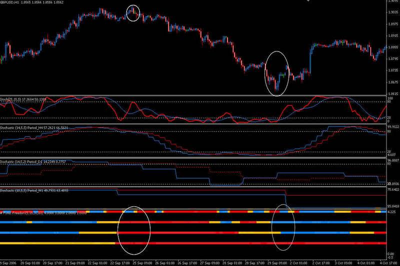 Something interesting please post here - Forex TSD Trading Strategies ...
