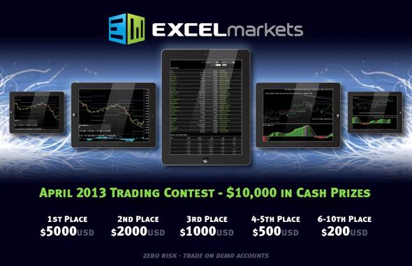 forex demo trading contests