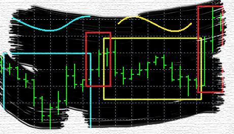 Neural networks for forex