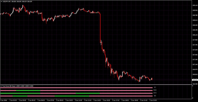 4 tf bb stop price.png ...