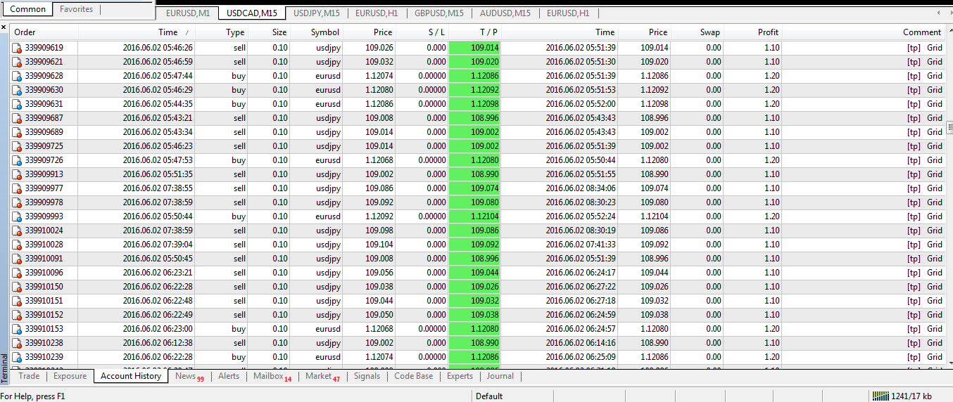 Forex real time data