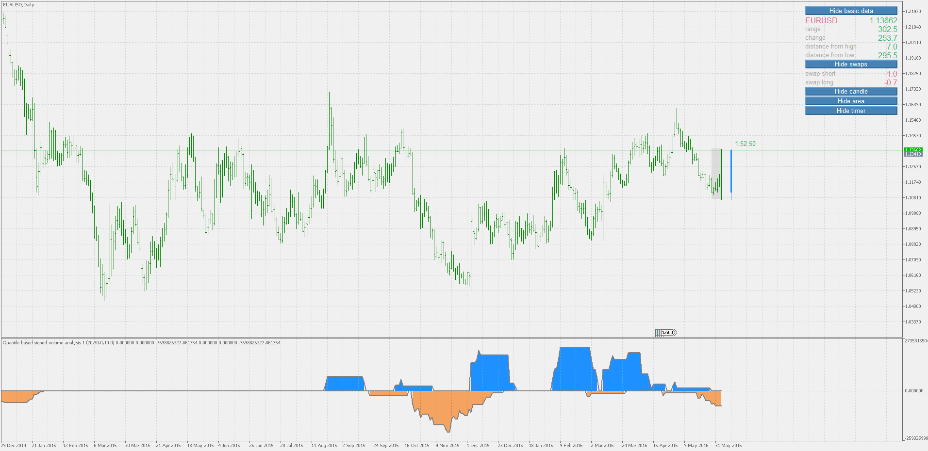 Elite indicators - metatrader 5 version :) - Moving Average