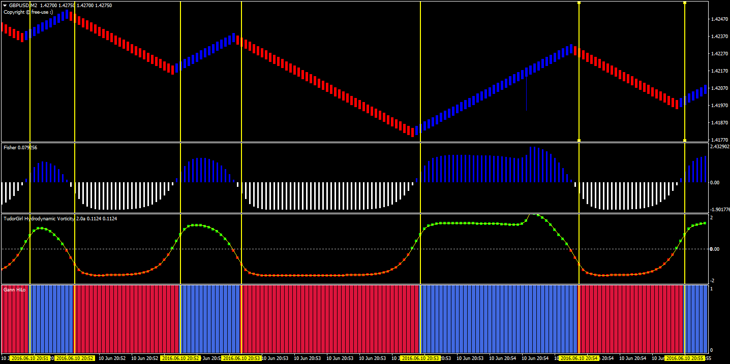 Renko-chart-with-solar-wind-joy-trading-system