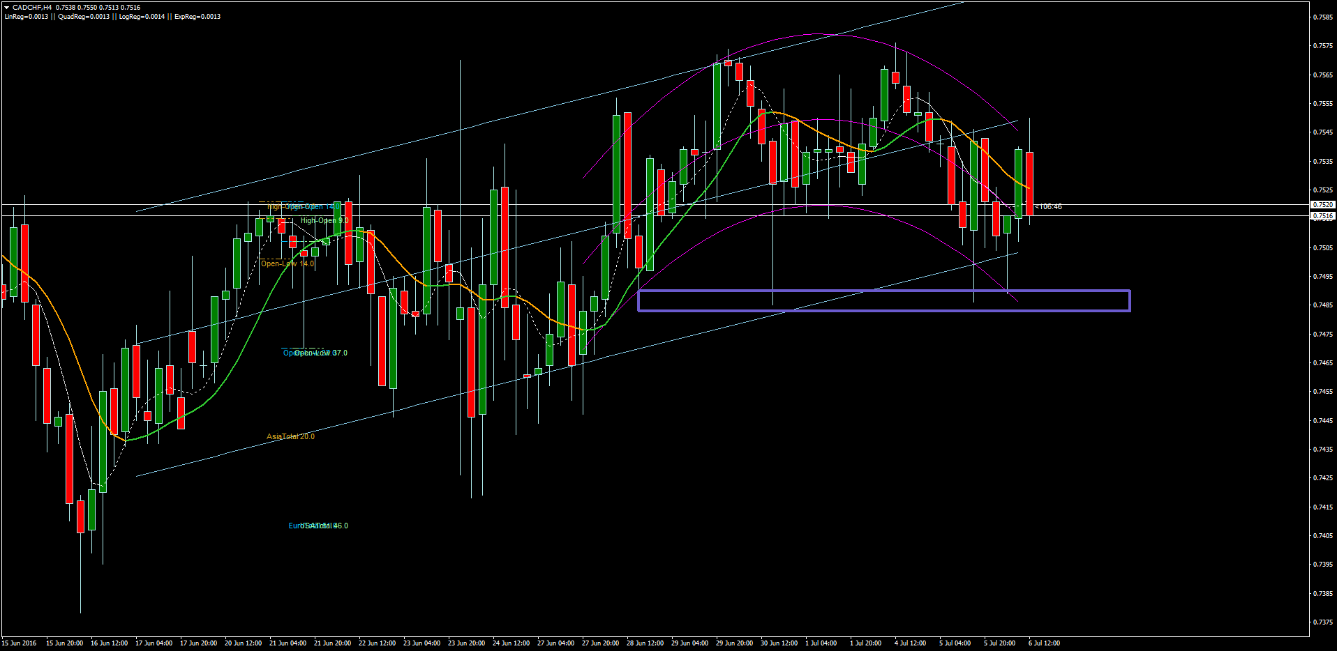 Forex intraday trading system