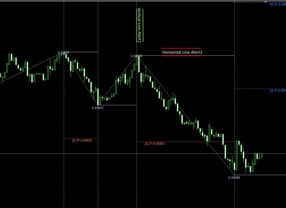 Elite Indicators Indices Mql4 And Metatrader 4 Mql4