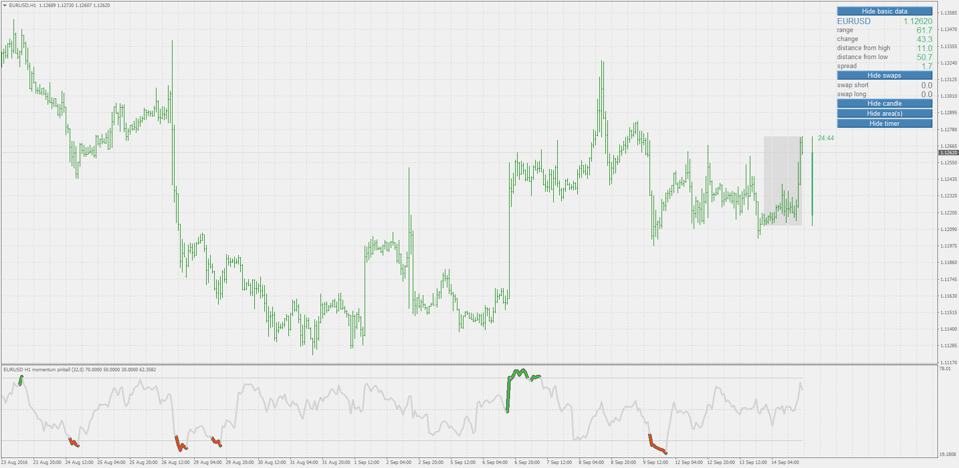 Momentum indicator - Indices - Technical Indicators - MQL5