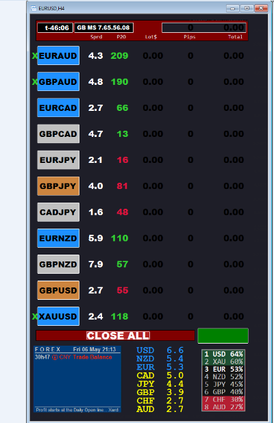 Trading System by Xard777 - Cowabunga Trading System - Trading Systems - MQL5 programming forum ...
