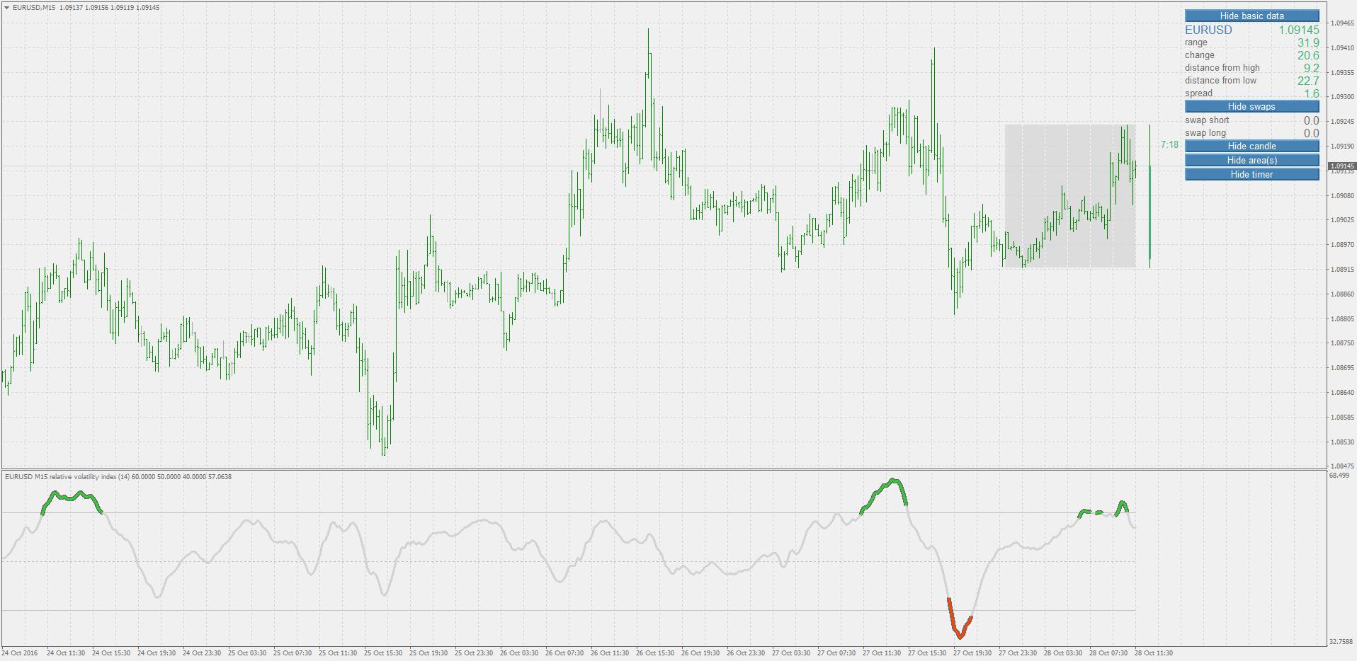 Relative volatility index mt4 forex forex opinie zarobki prezydenta