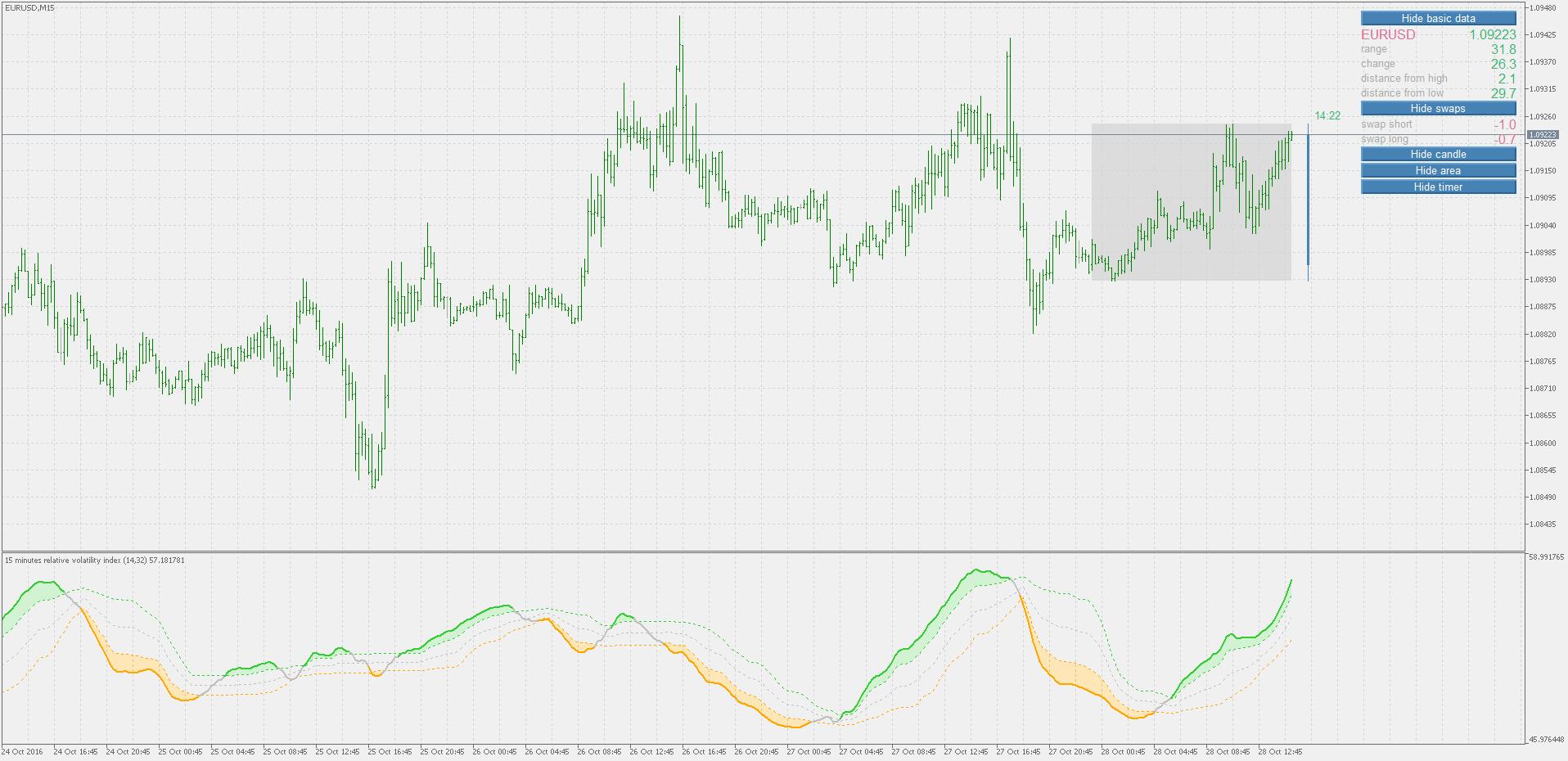 relative volatility index mt4 forex