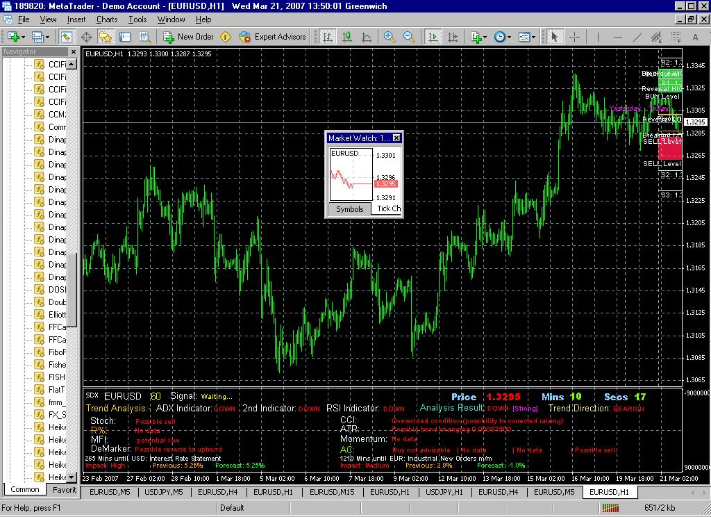 Forex factory broker discussion