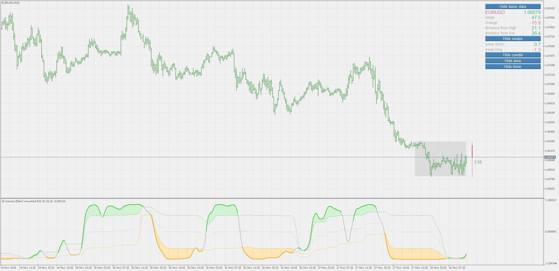 Elite indicators - metatrader 5 version :) - Moving Average