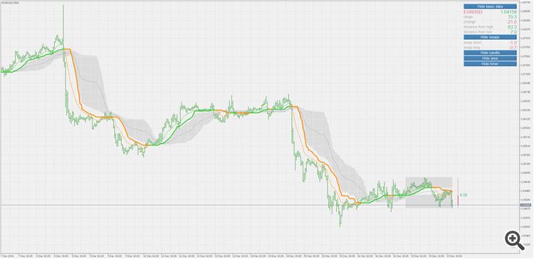 Moving average forex tsd