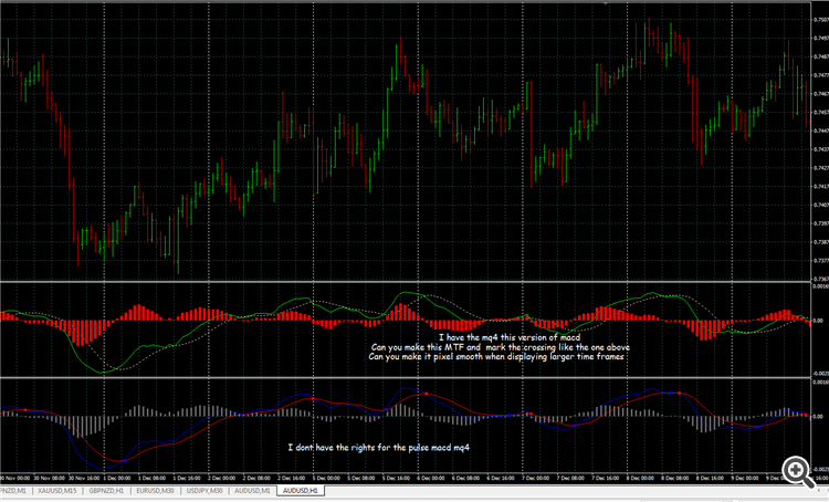 Forex tsd elite section indicators