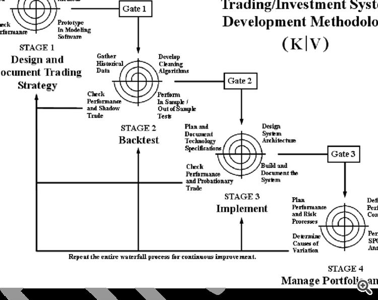 [Figure-3-KV-Development-Methodology__1]