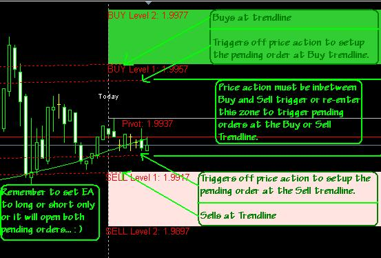 Forex Swing Trading Signals, May 18, 2015 - Vantage Point Trading