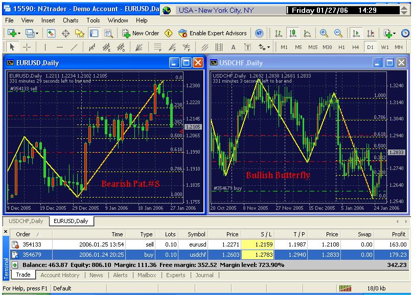 Forex pattern recognition pdf