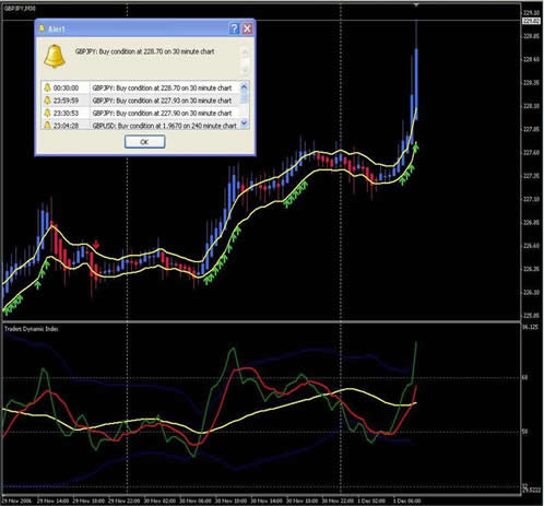 Synergy forex trading system