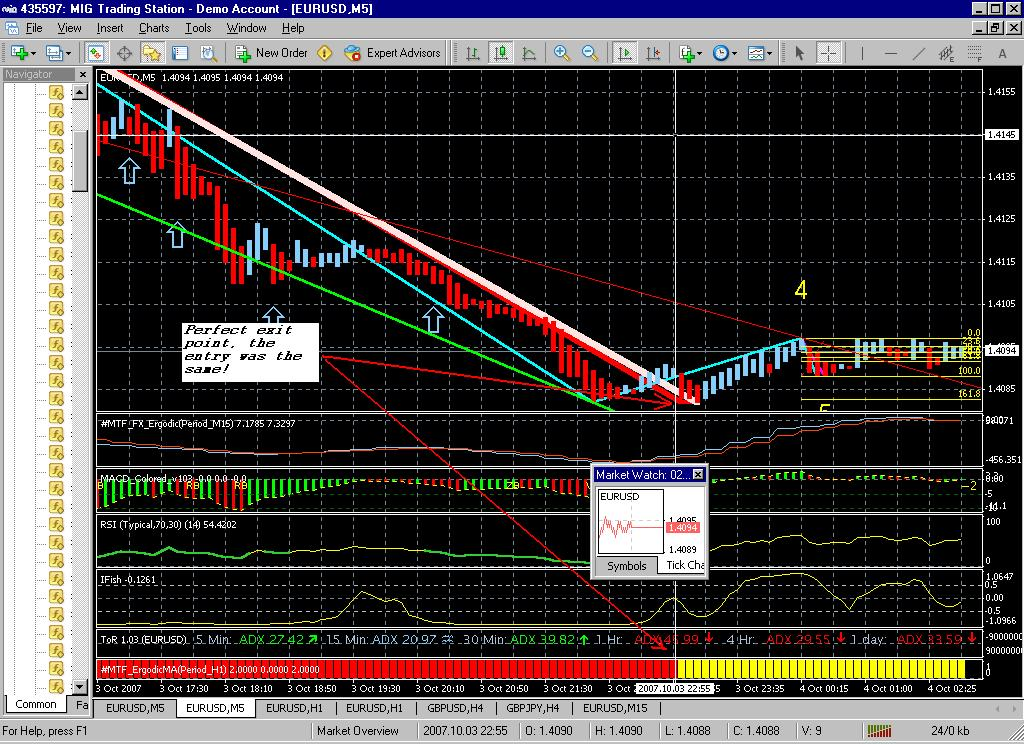 Ergodic trading system