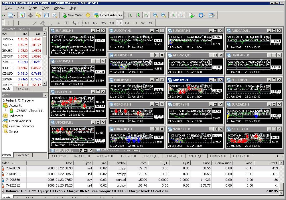 Interbankfx