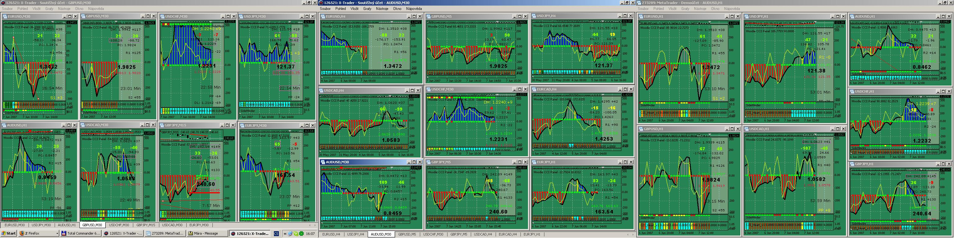 Mt4 Charttime Convertor Found Need Range Bar Indicator Trading