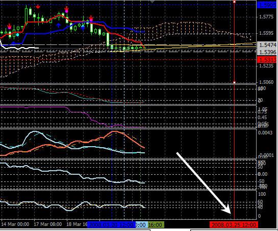 Forex tsd elite section indicators