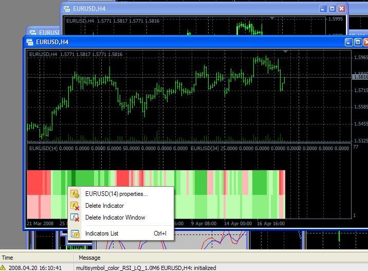 Forex heatmap mq4