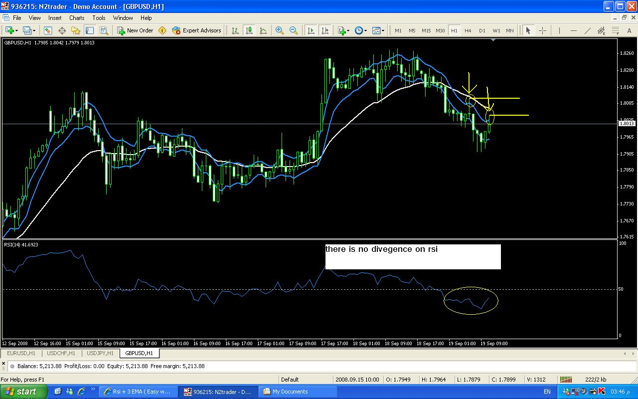 Forex mentor a working man's position trading system