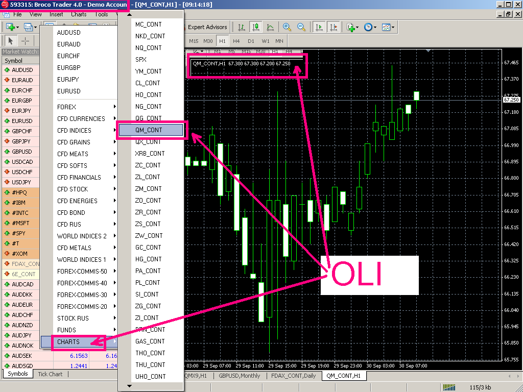 How to trade oil forex