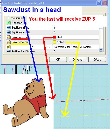 Zup trading system