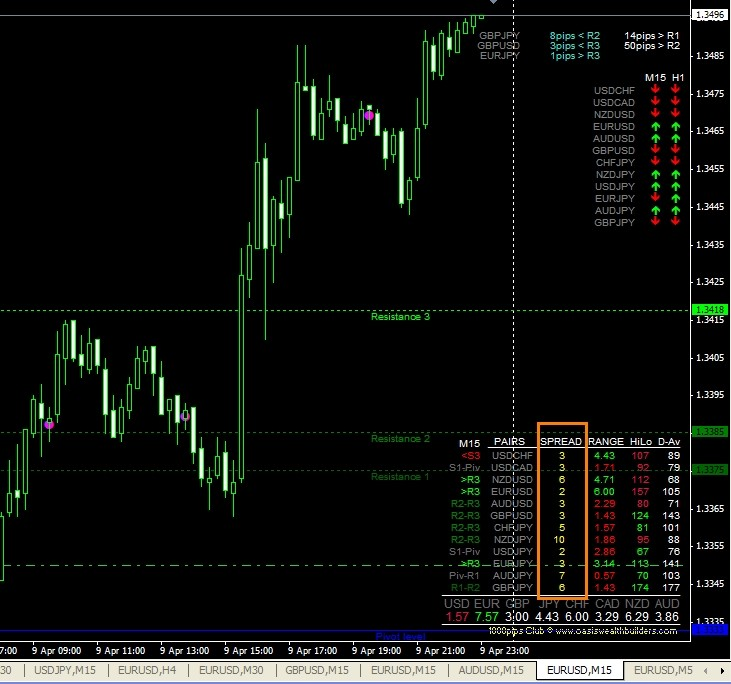 Forex mt4 programming