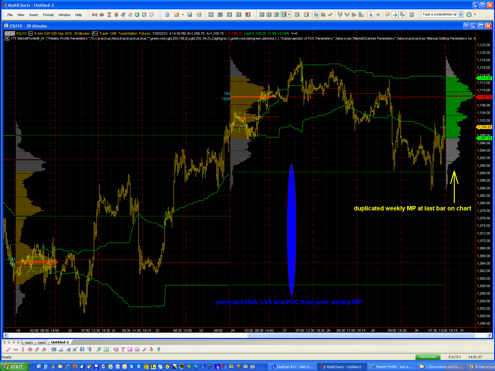 Market Profile - Forex TSD Trading Strategies, Software and Brokers ...
