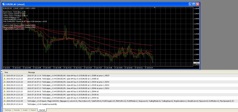 TickScalper EA - Indices - MQL4 and MetaTrader 4 - MQL4
