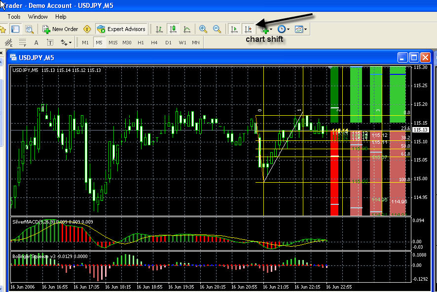 Pma trading system