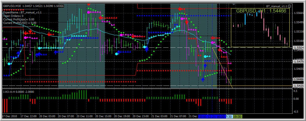 Easy trading trend manual coded forex system color 80