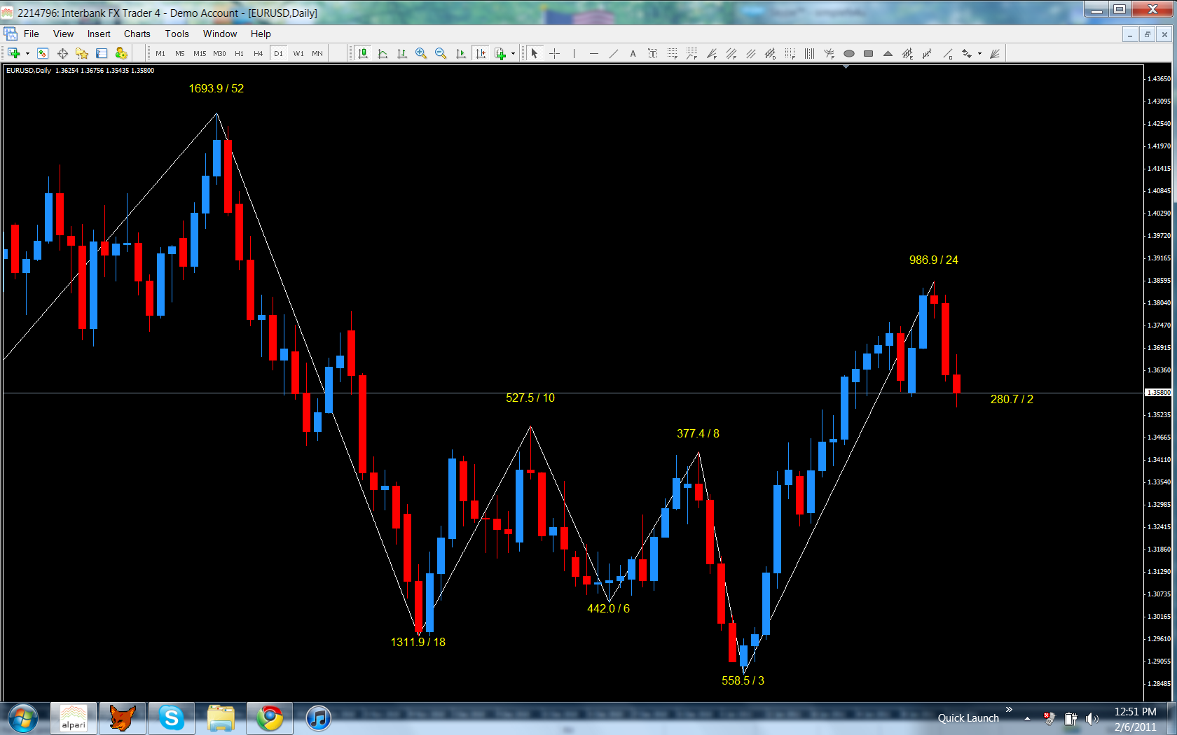 Forex trading optionshouse