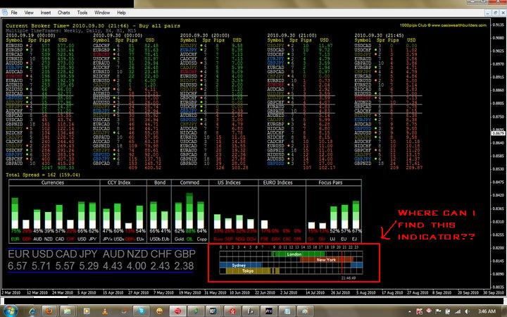 Forex market hours indicator download