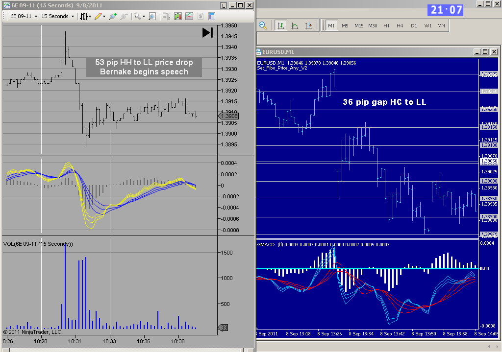 Vps Forex Traders
