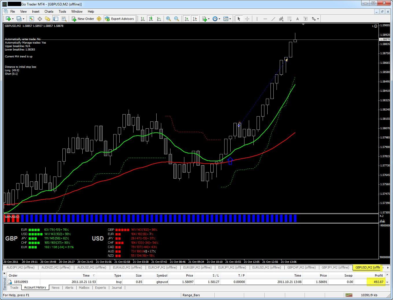 All metatrader 4 trading platform 5 ecc msg