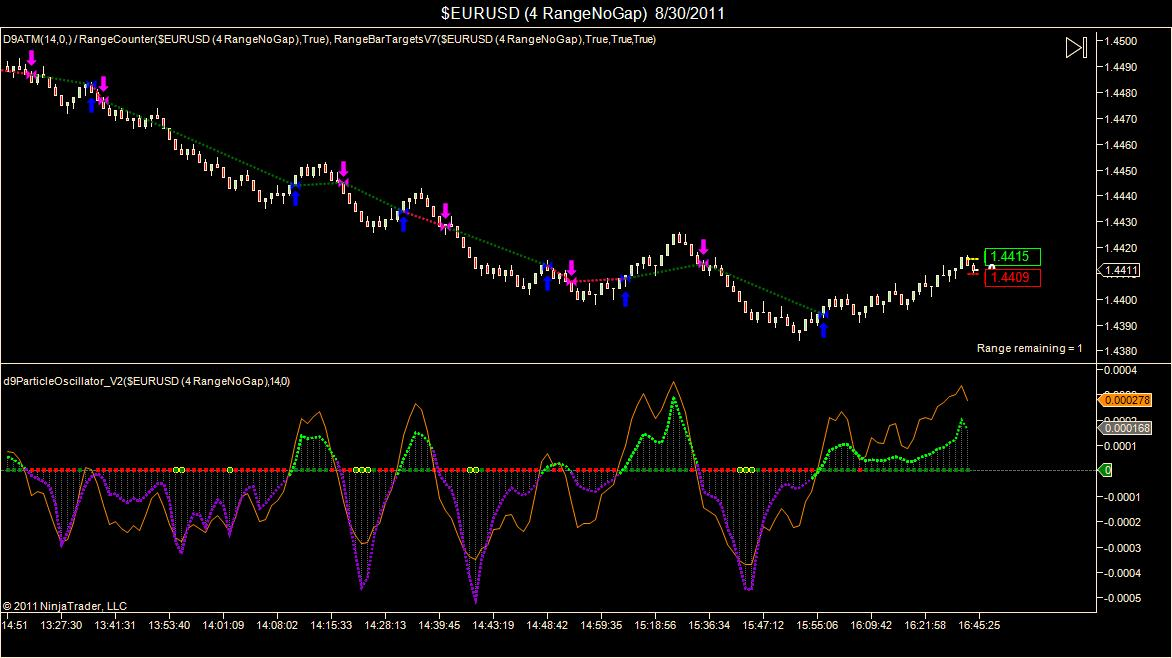 Requests & Ideas - Currency Correlation - MQL4 and