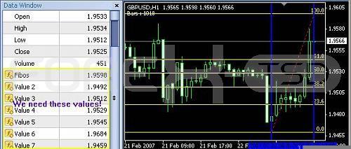 Forex tsd calendar indicator