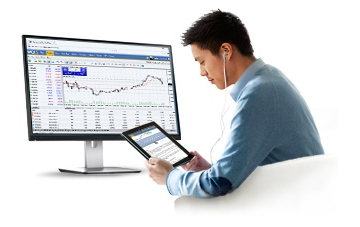 Forex tester custom indicators