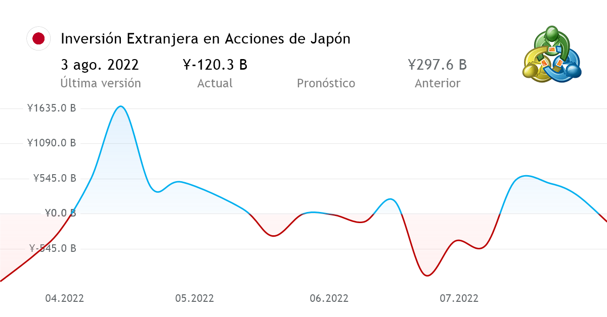 Foreign investment in japan stocks pumpengruppe mit mischer investments
